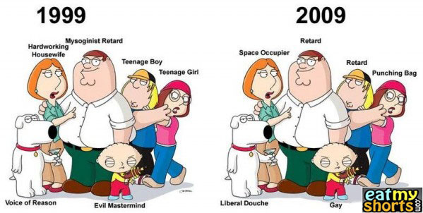 family.guy.comparison.1255583100
