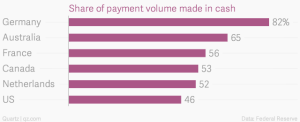 Share-of-payment-volume-made-in-cash_chartbuilder